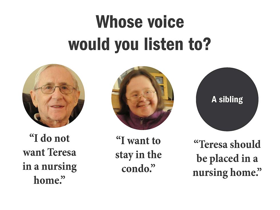 "Whose voice would you listen to? Father: ""I do not want Teresa in a nursing home."". Teresa: ""I want to stay in the condo."" Sibling: ""Teresa should be placed in a nursing home."